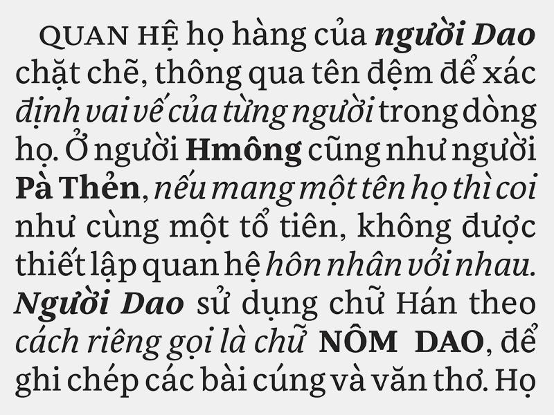 Vietnamese Alphabet